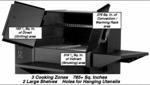 Timber Ridge Smoke-N-Sear Pellet Grill Cooking Zones